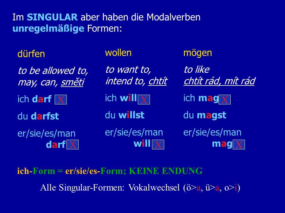 Im SINGULAR aber haben die Modalverben unregelmäßige Formen: dürfen to be allowed to, may, can, směti ich darf du darfst er/sie/es/man darf wollen to want to, intend to, chtít ich will du willst er/sie/es/man will mögen to like chtít rád, mít rád ich mag du magst er/sie/es/man mag ich-Form = er/sie/es-Form; KEINE ENDUNG X X XX XX Alle Singular-Formen: Vokalwechsel (ö>a, ü>a, o>i)
