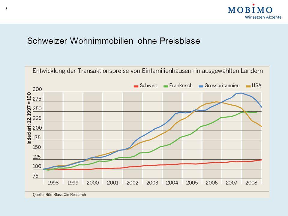 Schweizer Wohnimmobilien ohne Preisblase 8
