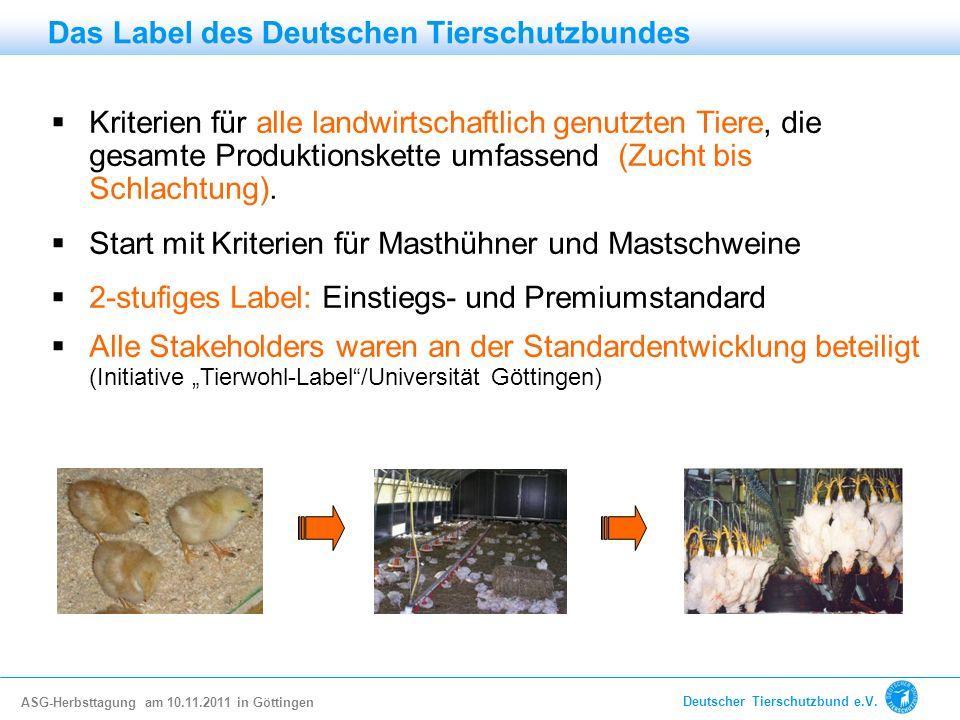 Kriterien für alle landwirtschaftlich genutzten Tiere, die gesamte Produktionskette umfassend (Zucht bis Schlachtung). Start mit Kriterien für Masthüh