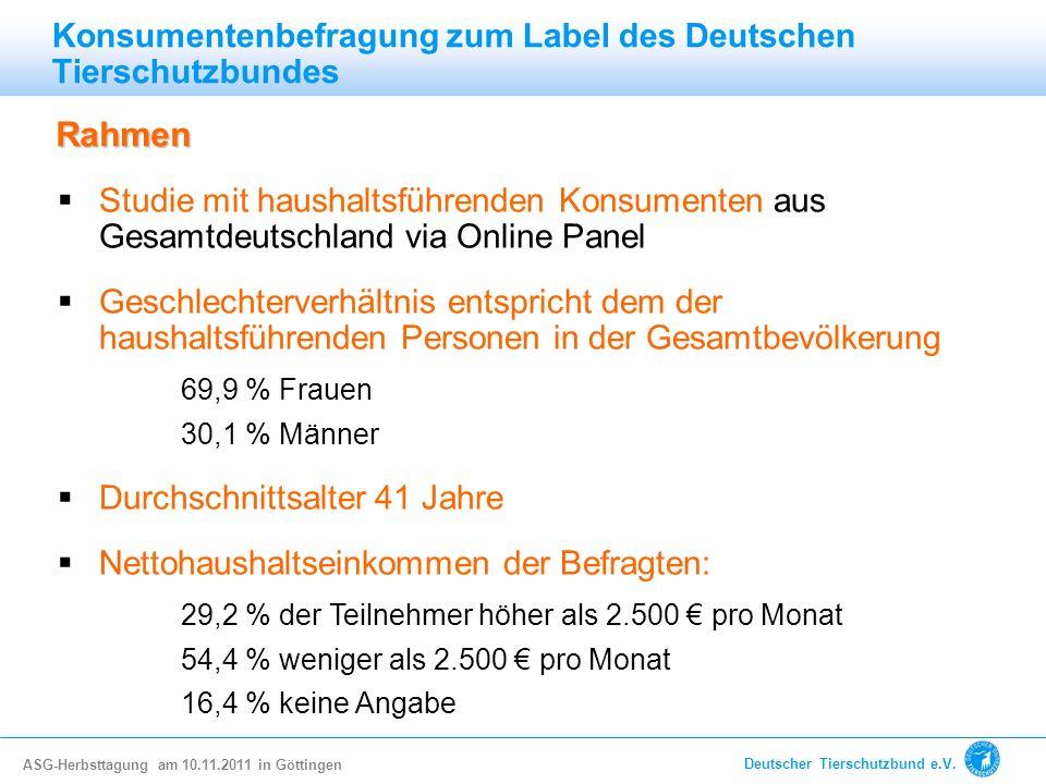 Studie mit haushaltsführenden Konsumenten aus Gesamtdeutschland via Online Panel Geschlechterverhältnis entspricht dem der haushaltsführenden Personen