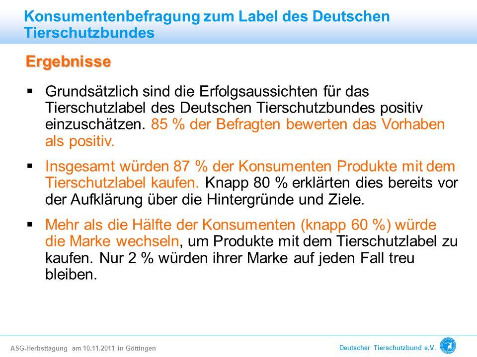 Grundsätzlich sind die Erfolgsaussichten für das Tierschutzlabel des Deutschen Tierschutzbundes positiv einzuschätzen. 85 % der Befragten bewerten das