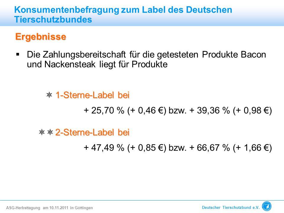 Die Zahlungsbereitschaft für die getesteten Produkte Bacon und Nackensteak liegt für Produkte 1-Sterne-Label bei + 25,70 % (+ 0,46 ) bzw. + 39,36 % (+
