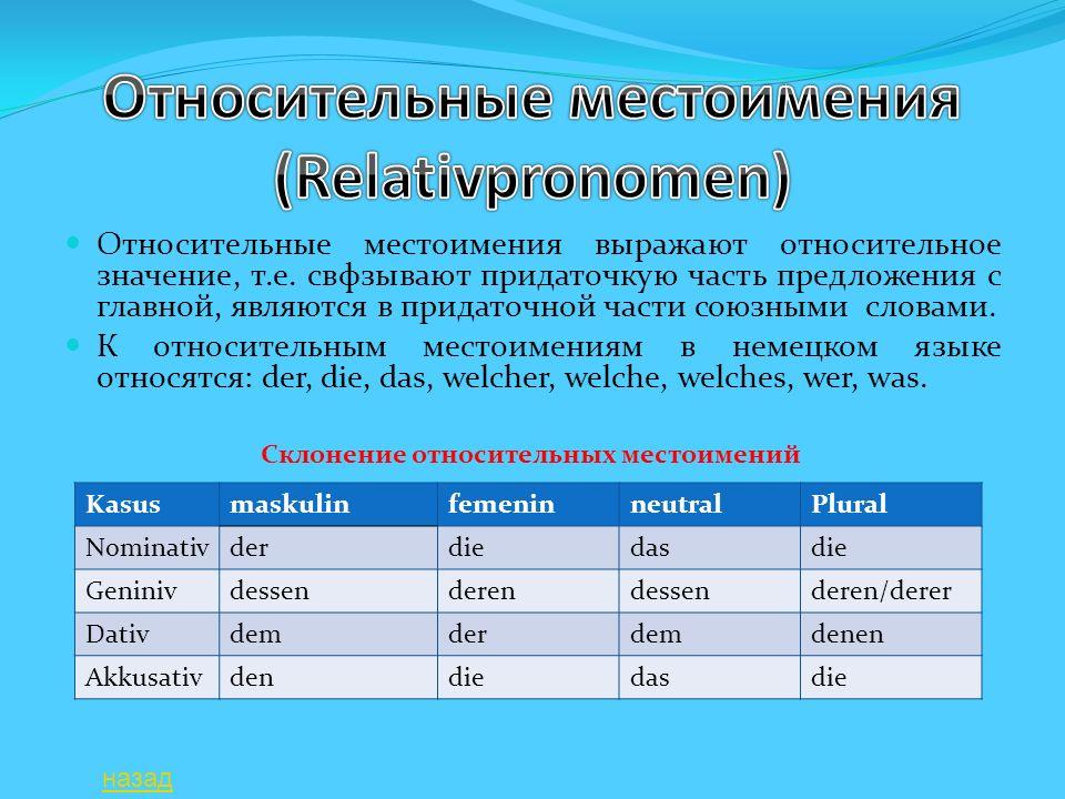 Относительные местоимения выражают относительное значение, т.е. свфзывают придаточкую часть предложения с главной, являются в придаточной части союзны