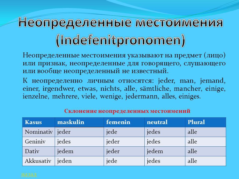 Неопределенные местоимения указывают на предмет (лицо) или признак, неопределенные для говорящего, слушающего или вообще неопределенный не известный.