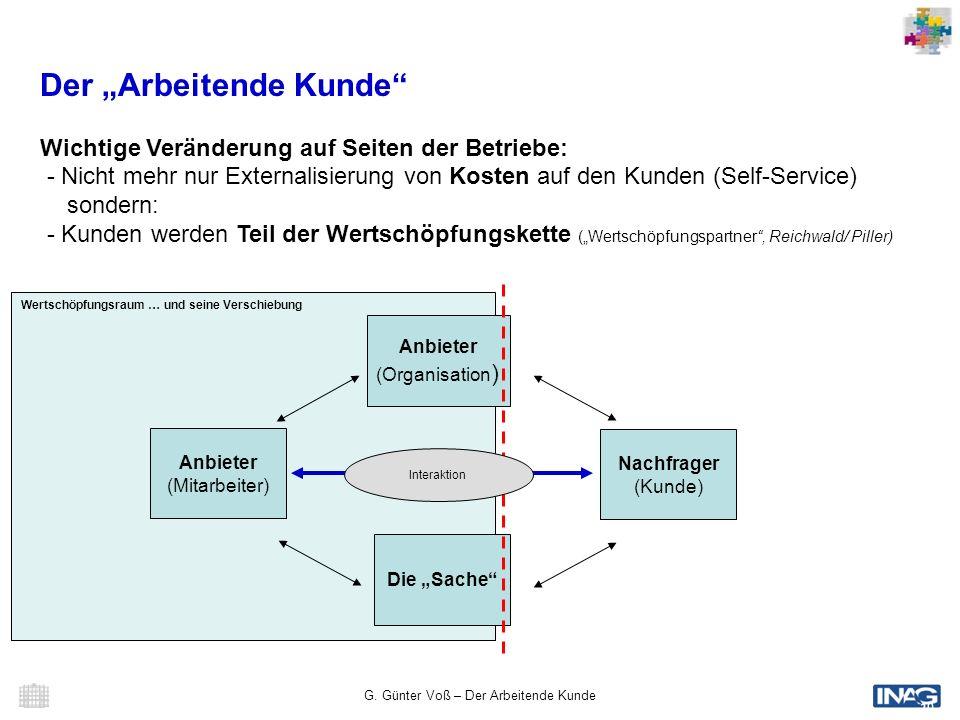 G. Günter Voß – Der Arbeitende Kunde Wertschöpfungsraum … und seine Verschiebung 10 Der Arbeitende Kunde Wichtige Veränderung auf Seiten der Betriebe: