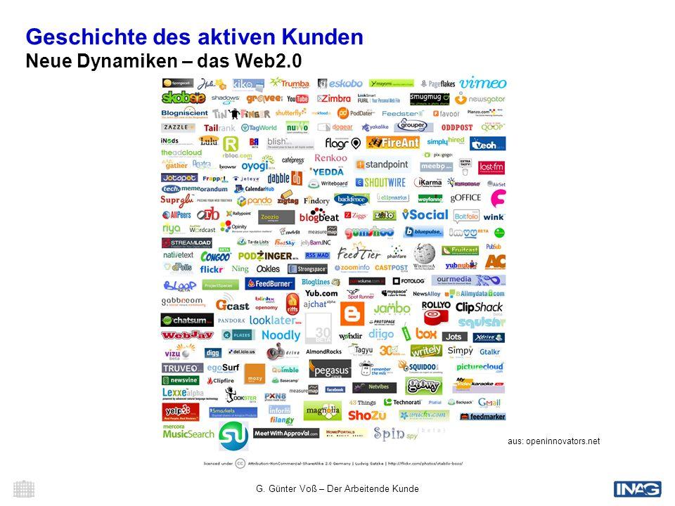 G. Günter Voß – Der Arbeitende Kunde 6 Geschichte des aktiven Kunden Neue Dynamiken – das Web2.0 aus: openinnovators.net