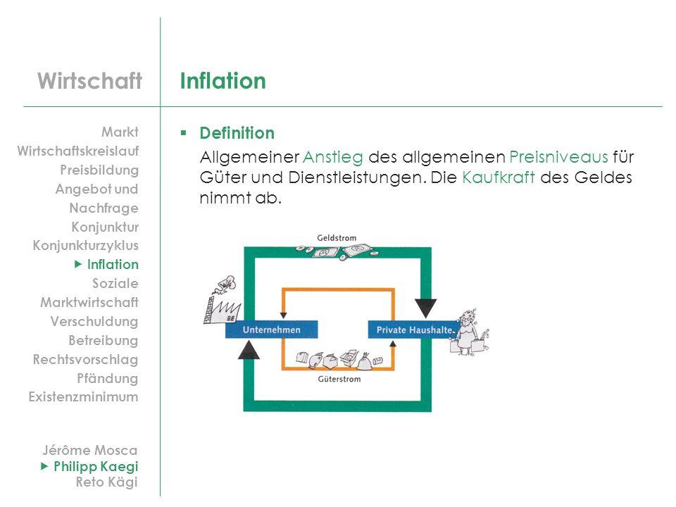 Wirtschaft Inflation Definition Allgemeiner Anstieg des allgemeinen Preisniveaus für Güter und Dienstleistungen. Die Kaufkraft des Geldes nimmt ab. Jé