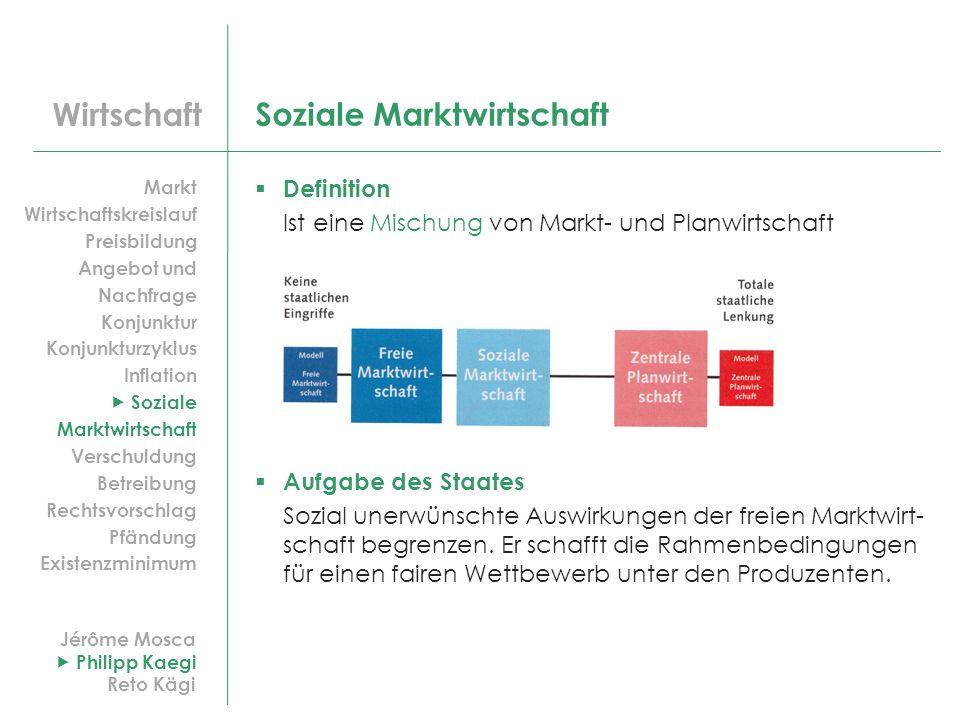 Wirtschaft Soziale Marktwirtschaft Definition Ist eine Mischung von Markt- und Planwirtschaft Jérôme Mosca Philipp Kaegi Reto Kägi Aufgabe des Staates