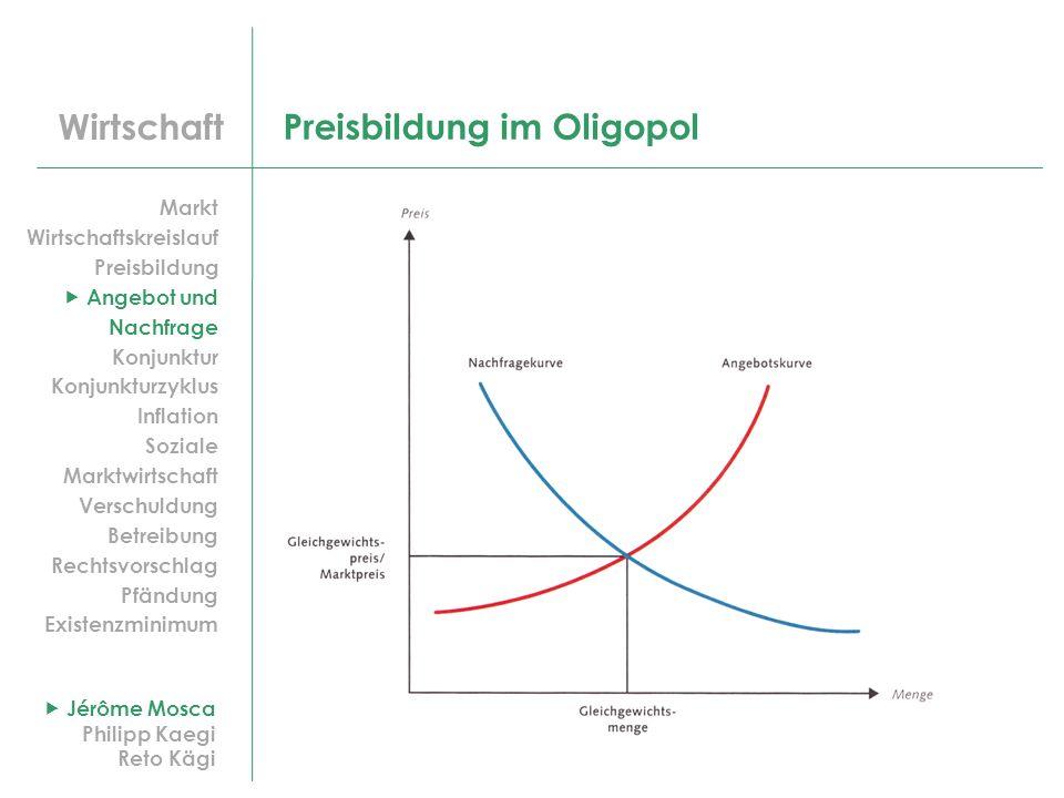 Wirtschaft Preisbildung im Oligopol Markt Wirtschaftskreislauf Preisbildung Angebot und Nachfrage Konjunktur Konjunkturzyklus Inflation Soziale Marktw