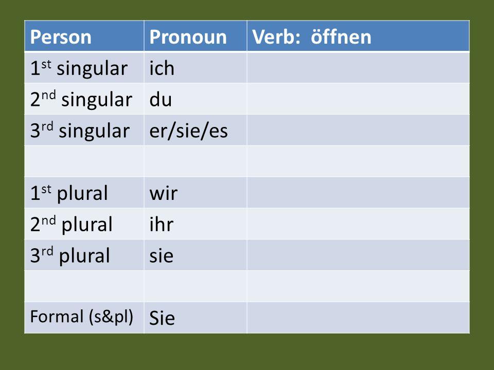 PersonPronounVerb: arbeiten 1 st singularich 2 nd singulardu 3 rd singularer/sie/es 1 st pluralwir 2 nd pluralihr 3 rd pluralsie Formal (s&pl) Sie