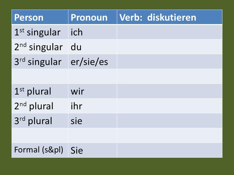PersonPronounVerb: kochen 1 st singularichkoche 2 nd singulardukochst 3 rd singularer/sie/eskocht 1 st pluralwirkochen 2 nd pluralihrkocht 3 rd plural