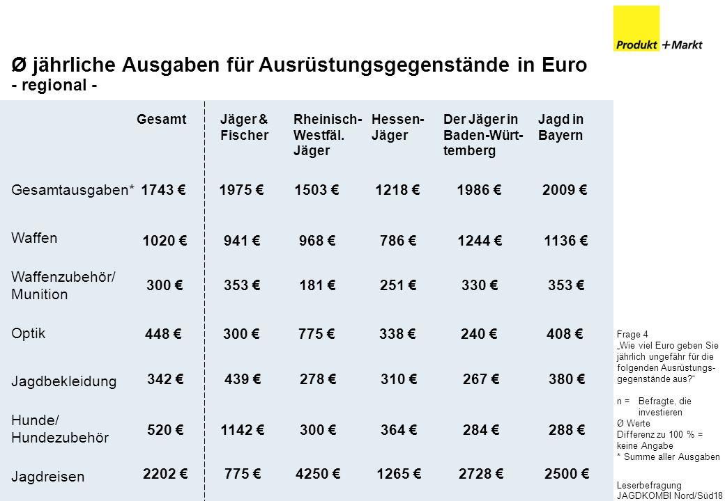 Leserbefragung JAGDKOMBI Nord/Süd18 Hessen- Jäger Der Jäger in Baden-Würt- temberg Ø jährliche Ausgaben für Ausrüstungsgegenstände in Euro - regional