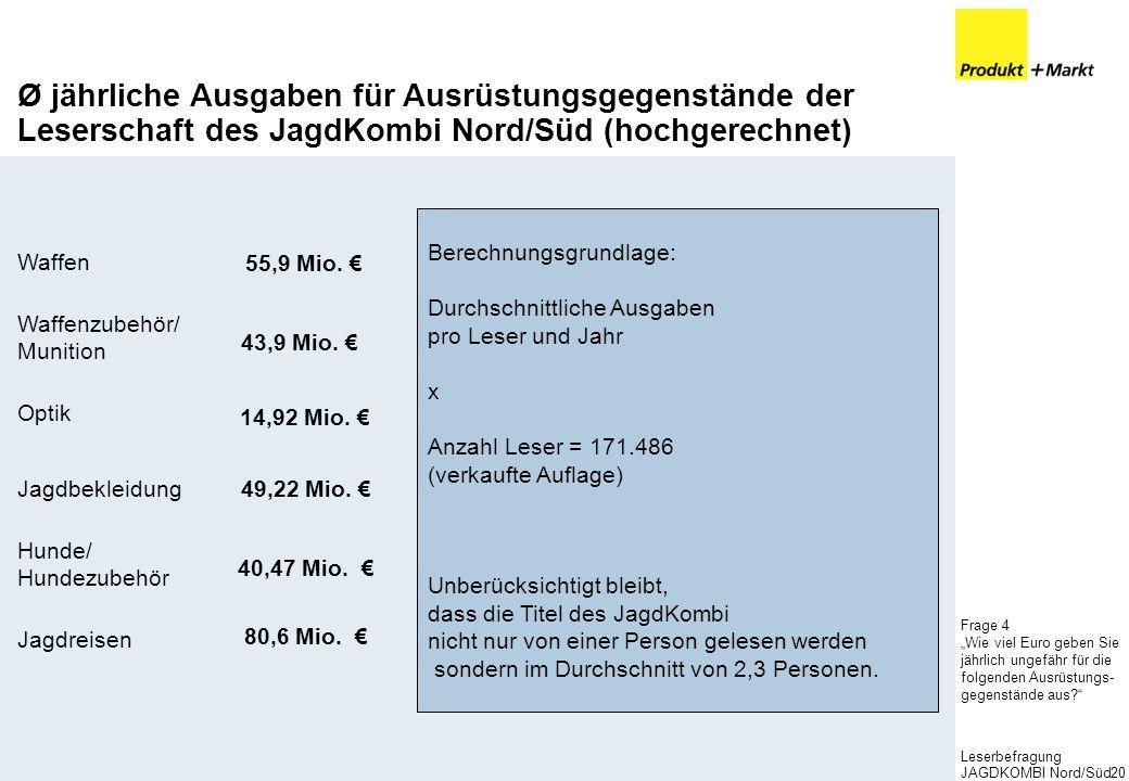 Leserbefragung JAGDKOMBI Nord/Süd20 Ø jährliche Ausgaben für Ausrüstungsgegenstände der Leserschaft des JagdKombi Nord/Süd (hochgerechnet) Waffen Opti