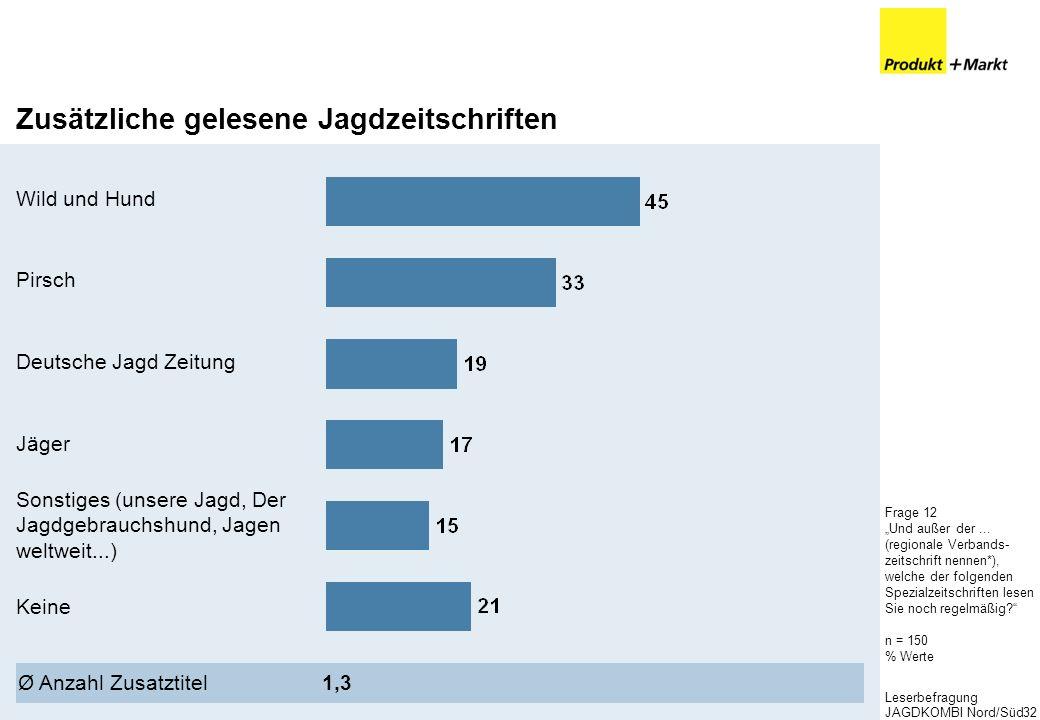 Leserbefragung JAGDKOMBI Nord/Süd32 Pirsch Deutsche Jagd Zeitung Keine Wild und Hund Jäger Sonstiges (unsere Jagd, Der Jagdgebrauchshund, Jagen weltwe