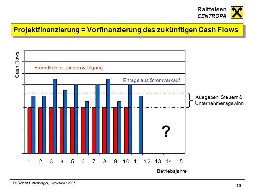 Raiffeisen CENTROPA 10 DI Robert Hinterberger, November 2005 Projektfinanzierung = Vorfinanzierung des zukünftigen Cash Flows Betriebsjahre Cash Flows