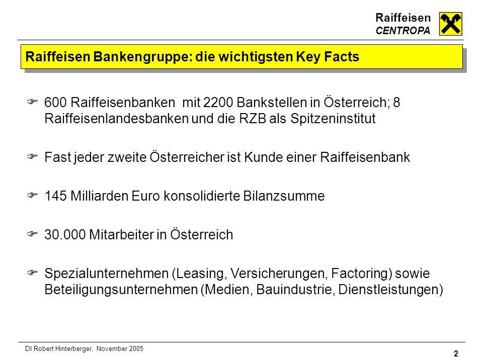 Raiffeisen CENTROPA 2 DI Robert Hinterberger, November 2005 Raiffeisen Bankengruppe: die wichtigsten Key Facts 600 Raiffeisenbanken mit 2200 Bankstell