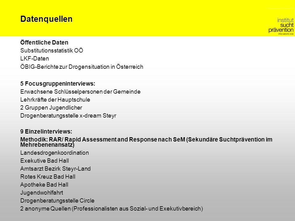 Datenquellen Öffentliche Daten Substitutionsstatistik OÖ LKF-Daten ÖBIG-Berichte zur Drogensituation in Österreich 5 Focusgruppeninterviews: Erwachsen