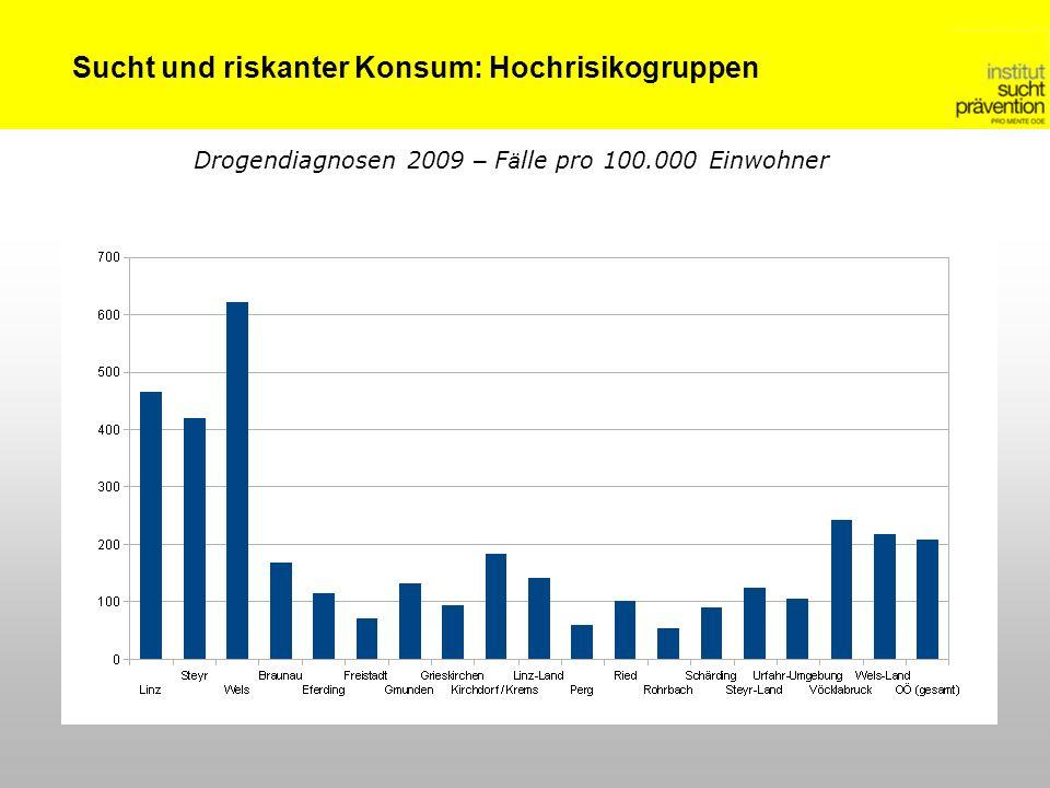 Sucht und riskanter Konsum: Hochrisikogruppen Drogendiagnosen 2009 – F ä lle pro 100.000 Einwohner