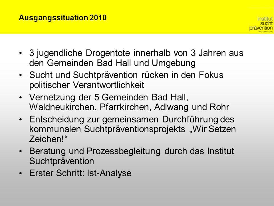 Ausgangssituation 2010 3 jugendliche Drogentote innerhalb von 3 Jahren aus den Gemeinden Bad Hall und Umgebung Sucht und Suchtprävention rücken in den