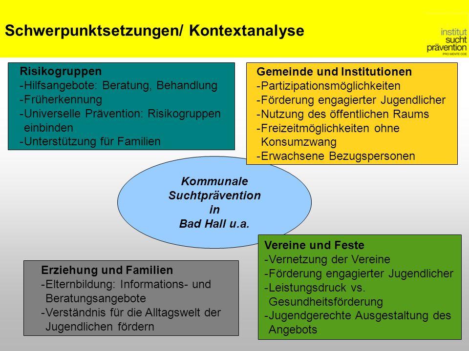 Schwerpunktsetzungen/ Kontextanalyse Kommunale Suchtprävention in Bad Hall u.a. Risikogruppen -Hilfsangebote: Beratung, Behandlung -Früherkennung -Uni