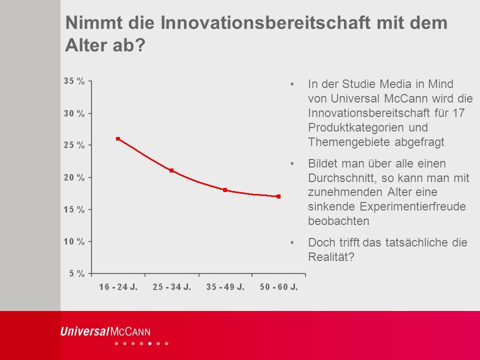 19 Nimmt die Innovationsbereitschaft mit dem Alter ab.