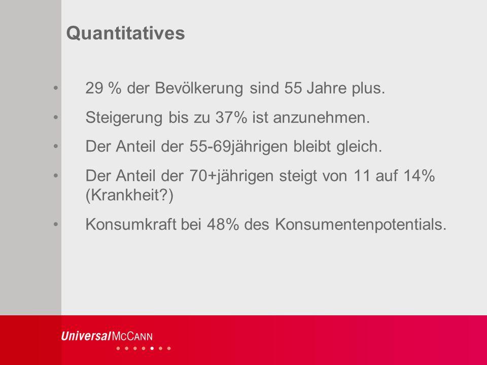 7 Quantitatives 29 % der Bevölkerung sind 55 Jahre plus.