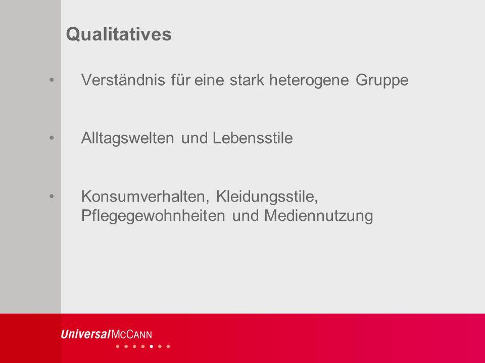9 Qualitatives Verständnis für eine stark heterogene Gruppe Alltagswelten und Lebensstile Konsumverhalten, Kleidungsstile, Pflegegewohnheiten und Mediennutzung