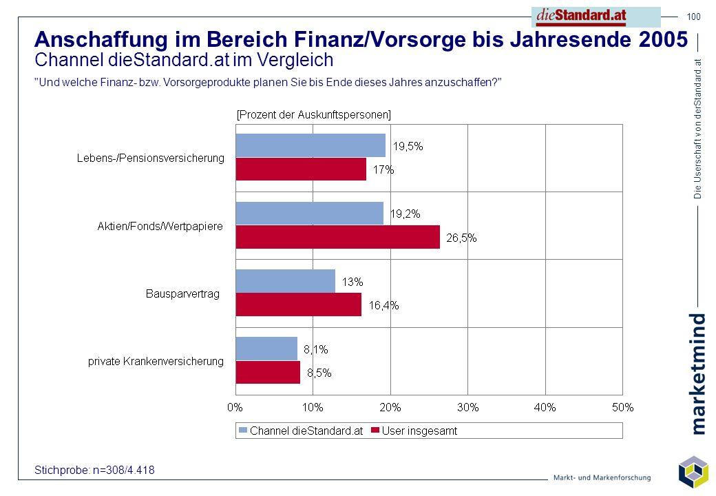 Die Userschaft von derStandard.at 100 Anschaffung im Bereich Finanz/Vorsorge bis Jahresende 2005 Channel dieStandard.at im Vergleich