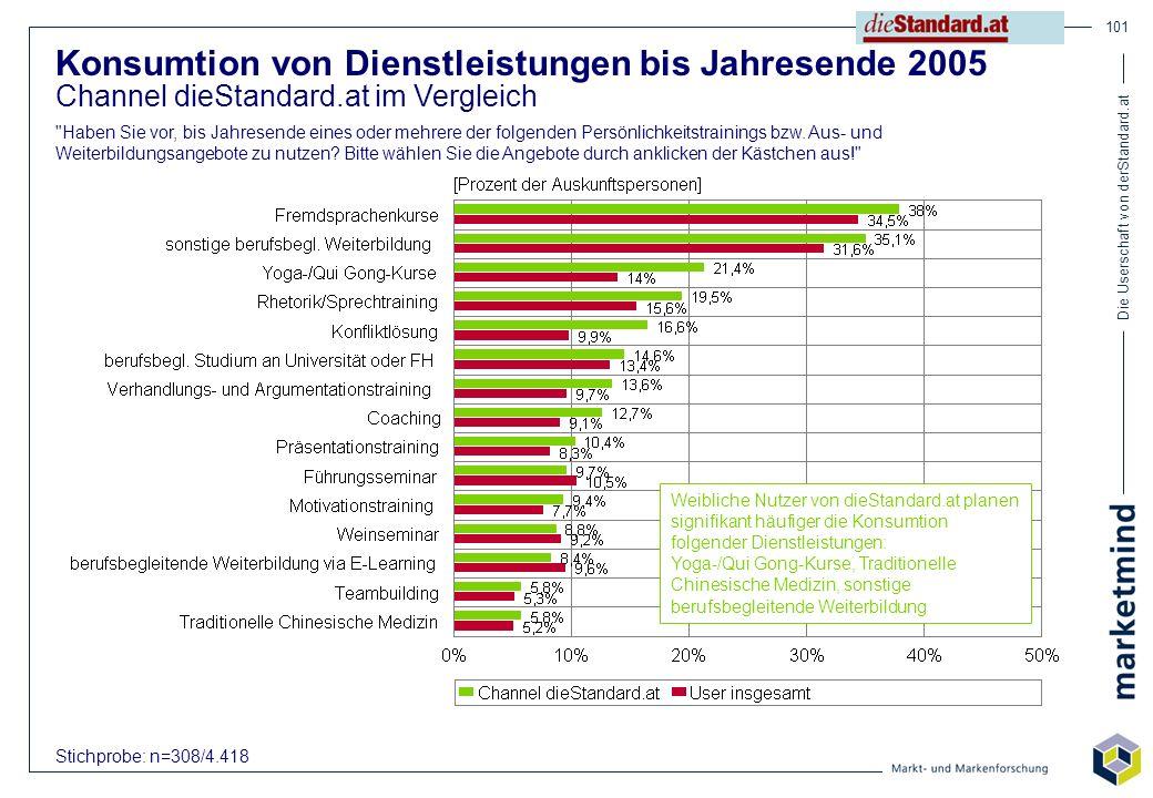 Die Userschaft von derStandard.at 101 Konsumtion von Dienstleistungen bis Jahresende 2005 Channel dieStandard.at im Vergleich