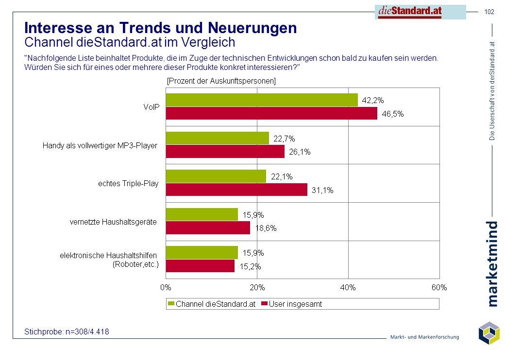 Die Userschaft von derStandard.at 102 Interesse an Trends und Neuerungen Channel dieStandard.at im Vergleich