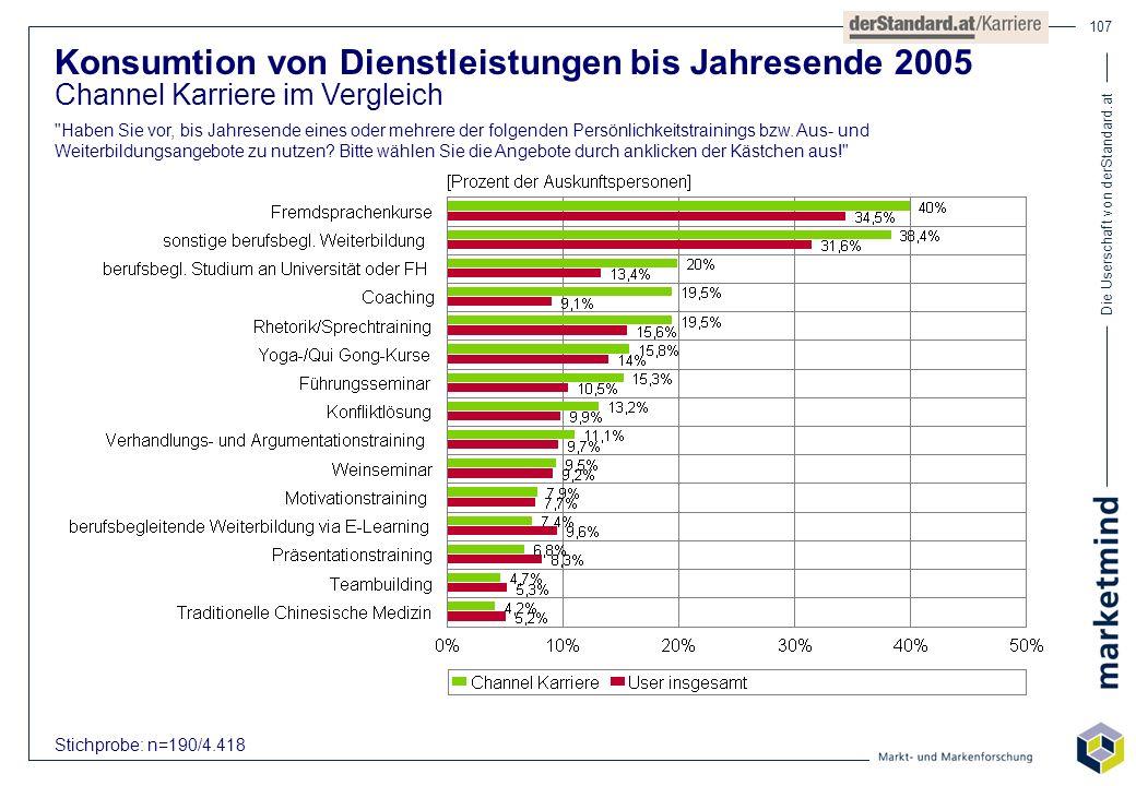 Die Userschaft von derStandard.at 107 Konsumtion von Dienstleistungen bis Jahresende 2005 Channel Karriere im Vergleich