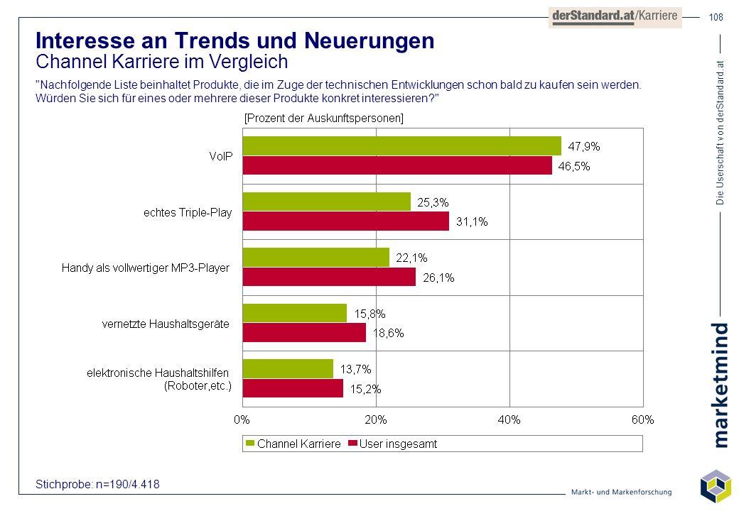 Die Userschaft von derStandard.at 108 Interesse an Trends und Neuerungen Channel Karriere im Vergleich