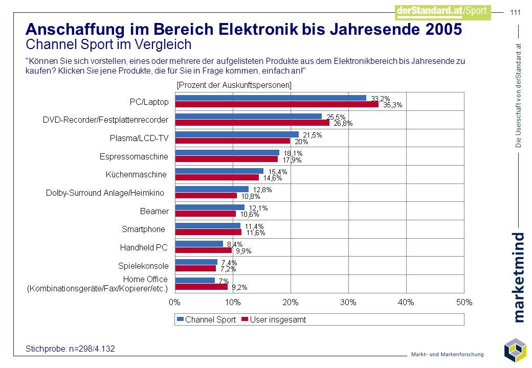 Die Userschaft von derStandard.at 111 Anschaffung im Bereich Elektronik bis Jahresende 2005 Channel Sport im Vergleich