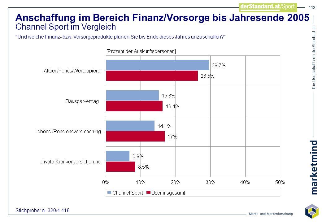 Die Userschaft von derStandard.at 112 Anschaffung im Bereich Finanz/Vorsorge bis Jahresende 2005 Channel Sport im Vergleich