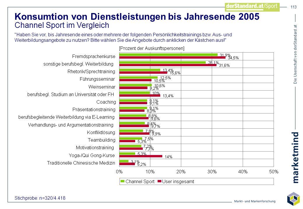 Die Userschaft von derStandard.at 113 Konsumtion von Dienstleistungen bis Jahresende 2005 Channel Sport im Vergleich