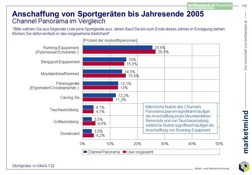 Die Userschaft von derStandard.at 116 Anschaffung von Sportgeräten bis Jahresende 2005 Channel Panorama im Vergleich