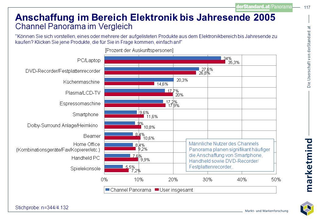 Die Userschaft von derStandard.at 117 Anschaffung im Bereich Elektronik bis Jahresende 2005 Channel Panorama im Vergleich