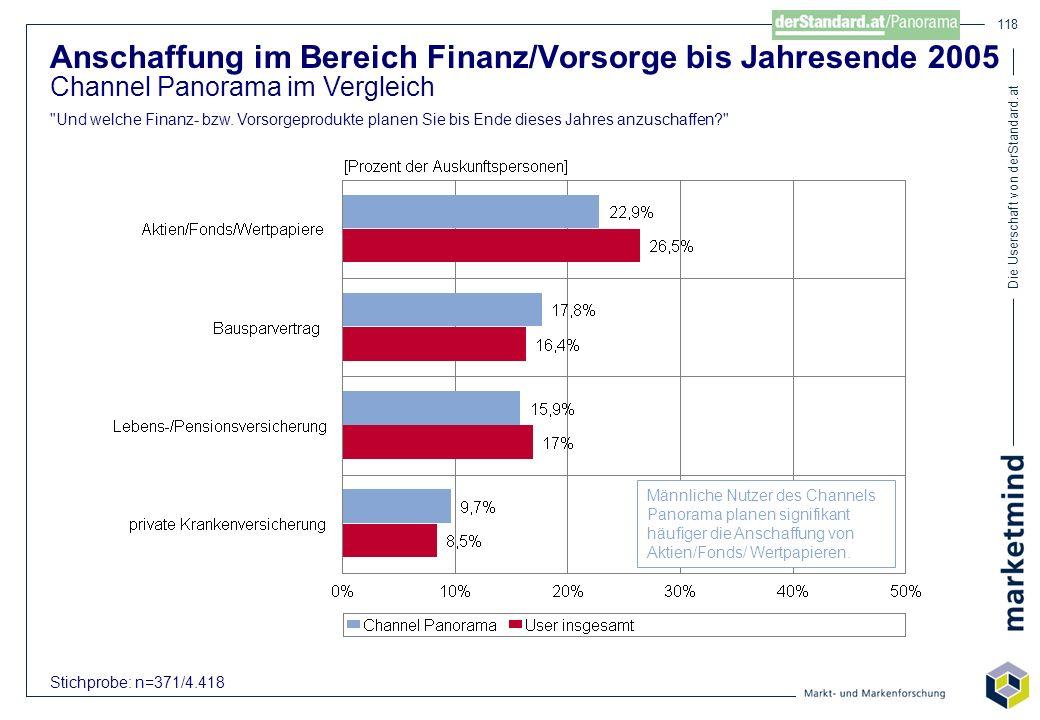 Die Userschaft von derStandard.at 118 Anschaffung im Bereich Finanz/Vorsorge bis Jahresende 2005 Channel Panorama im Vergleich