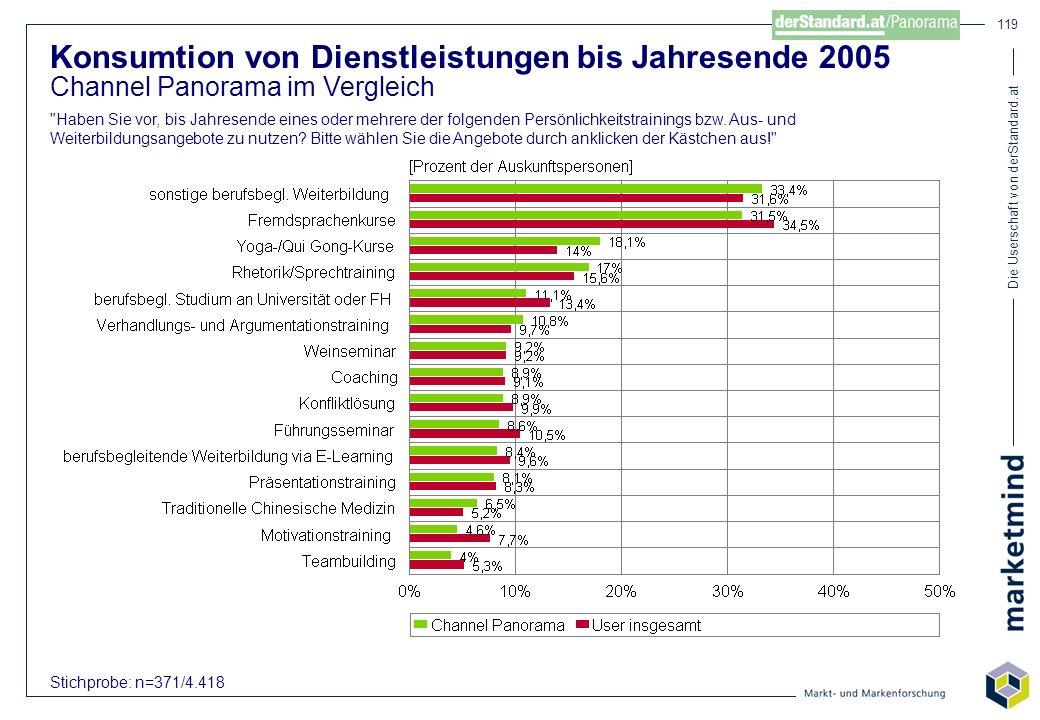 Die Userschaft von derStandard.at 119 Konsumtion von Dienstleistungen bis Jahresende 2005 Channel Panorama im Vergleich