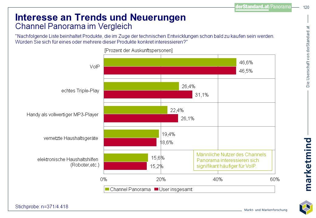 Die Userschaft von derStandard.at 120 Interesse an Trends und Neuerungen Channel Panorama im Vergleich