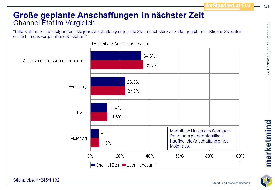 Die Userschaft von derStandard.at 121 Große geplante Anschaffungen in nächster Zeit Channel Etat im Vergleich