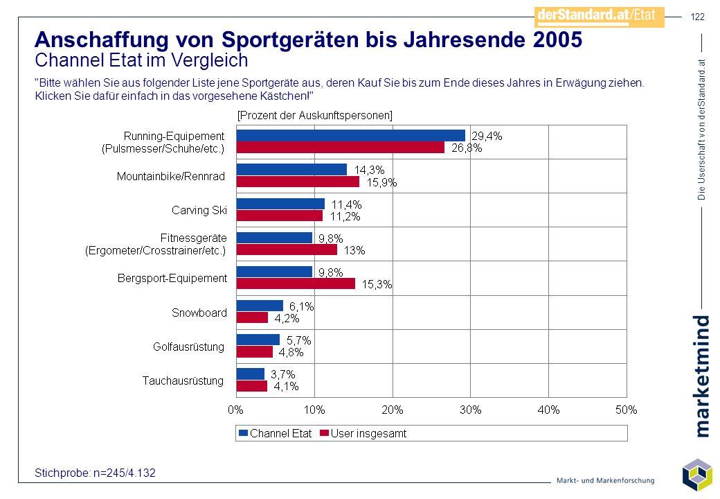 Die Userschaft von derStandard.at 122 Anschaffung von Sportgeräten bis Jahresende 2005 Channel Etat im Vergleich