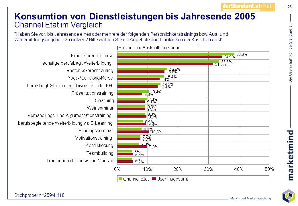 Die Userschaft von derStandard.at 125 Konsumtion von Dienstleistungen bis Jahresende 2005 Channel Etat im Vergleich
