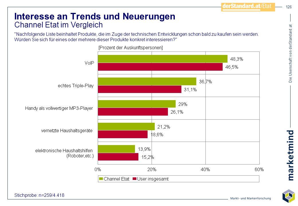 Die Userschaft von derStandard.at 126 Interesse an Trends und Neuerungen Channel Etat im Vergleich