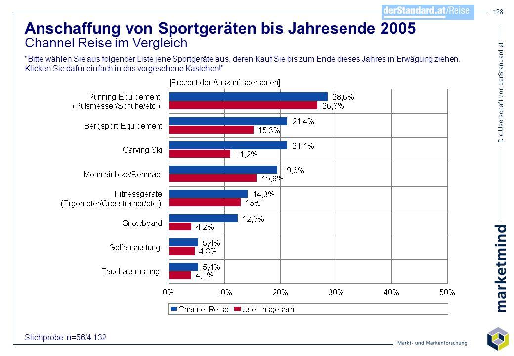 Die Userschaft von derStandard.at 128 Anschaffung von Sportgeräten bis Jahresende 2005 Channel Reise im Vergleich