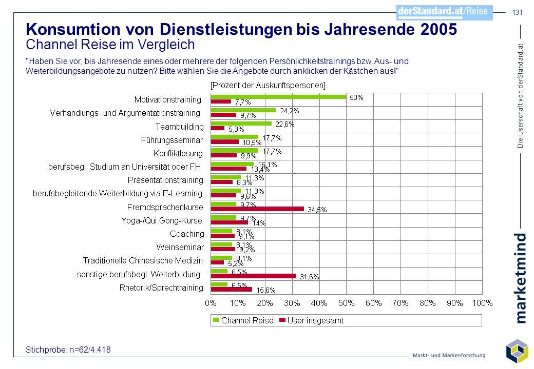 Die Userschaft von derStandard.at 131 Konsumtion von Dienstleistungen bis Jahresende 2005 Channel Reise im Vergleich