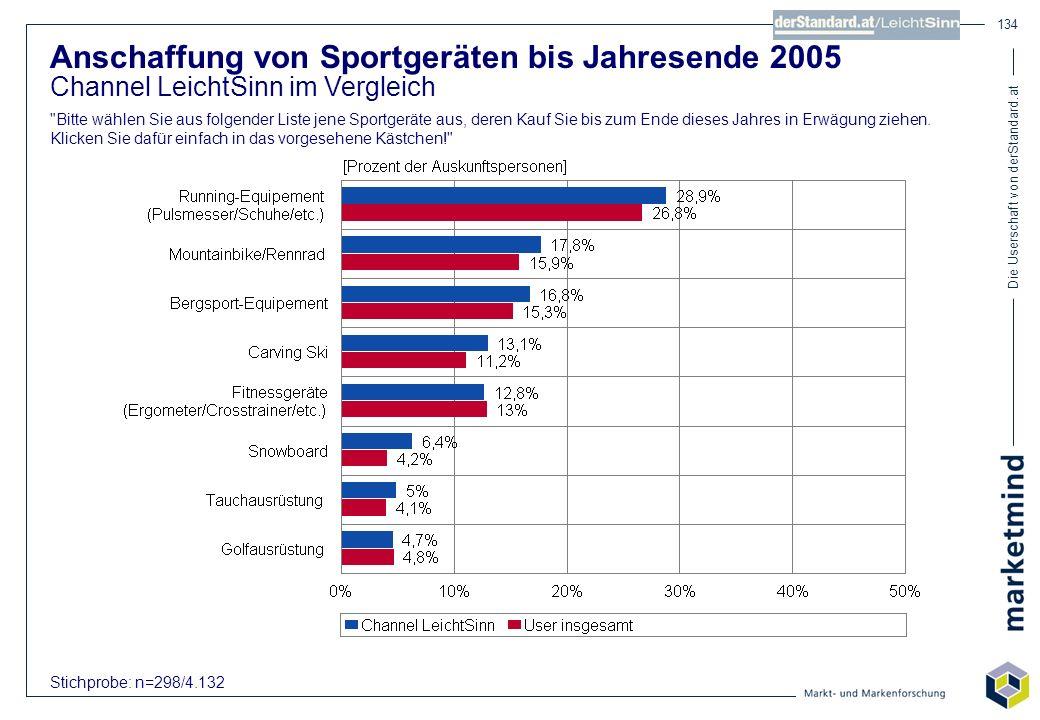 Die Userschaft von derStandard.at 134 Anschaffung von Sportgeräten bis Jahresende 2005 Channel LeichtSinn im Vergleich
