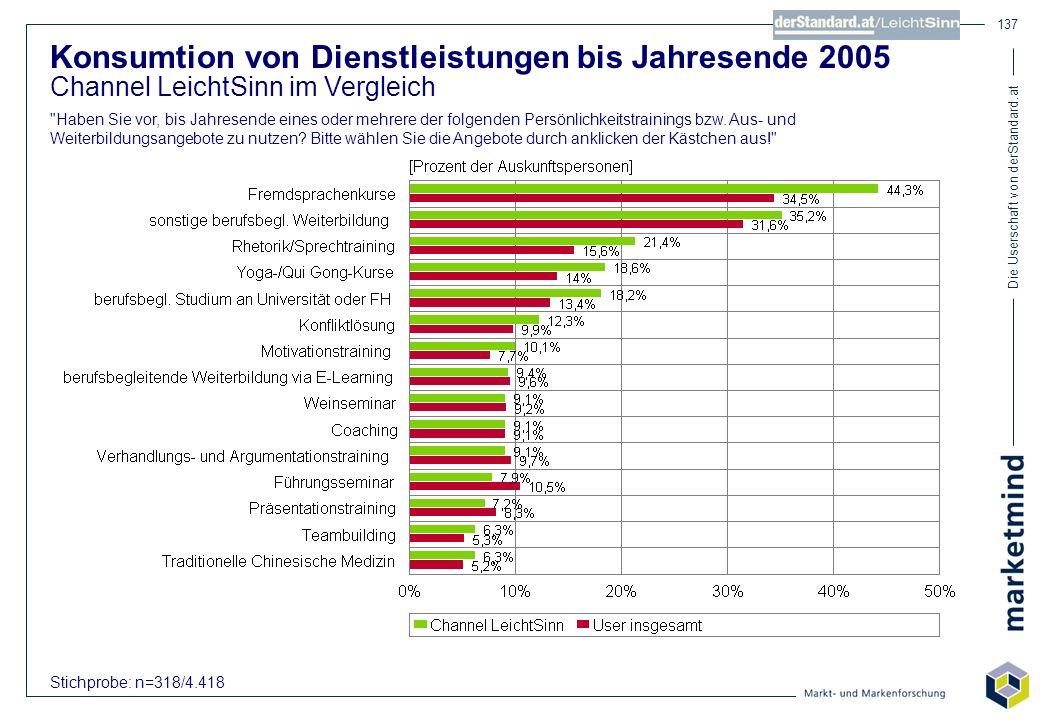 Die Userschaft von derStandard.at 137 Konsumtion von Dienstleistungen bis Jahresende 2005 Channel LeichtSinn im Vergleich