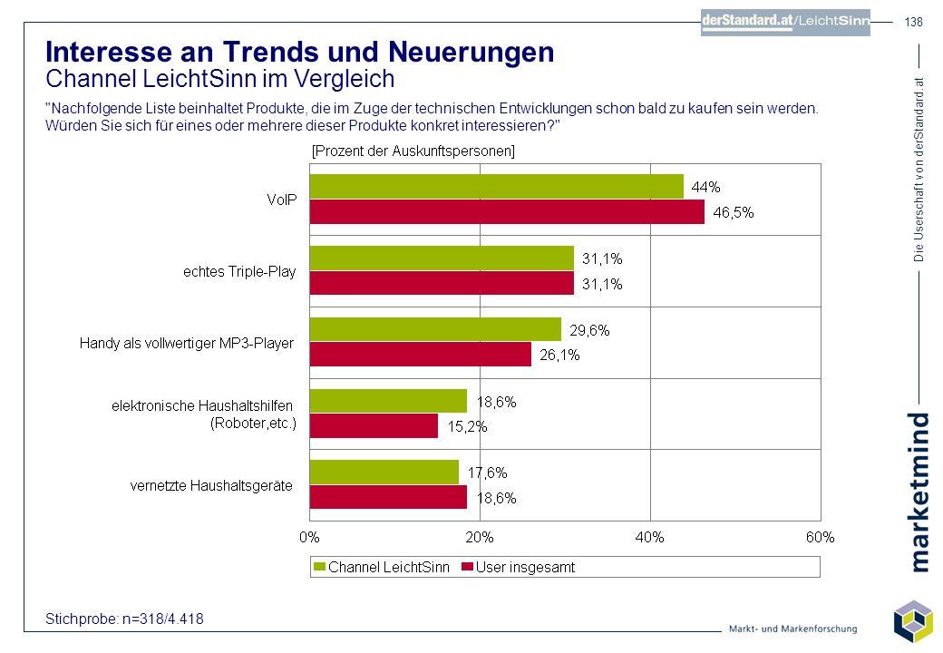 Die Userschaft von derStandard.at 138 Interesse an Trends und Neuerungen Channel LeichtSinn im Vergleich