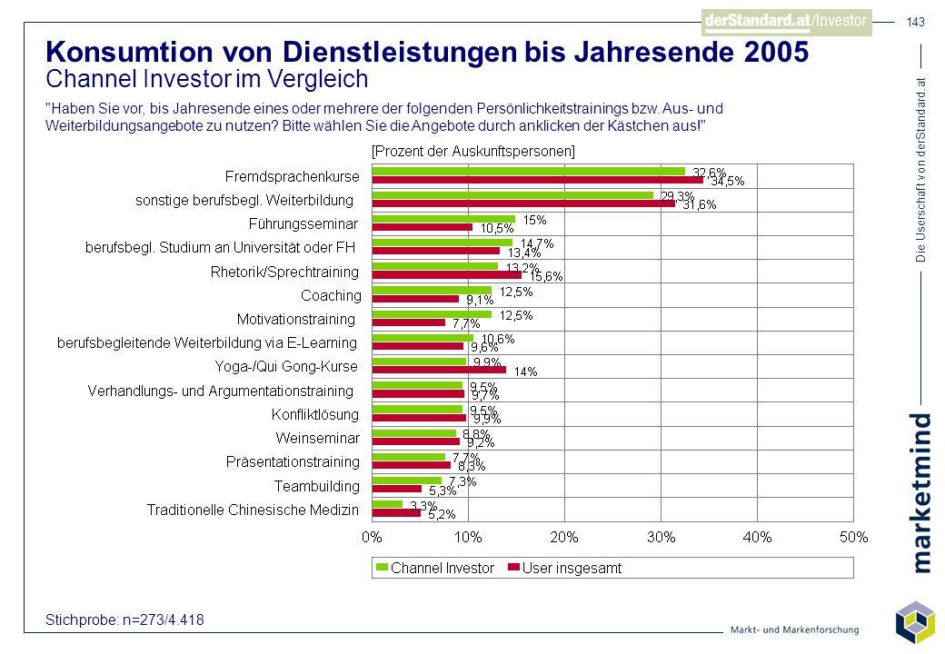 Die Userschaft von derStandard.at 143 Konsumtion von Dienstleistungen bis Jahresende 2005 Channel Investor im Vergleich